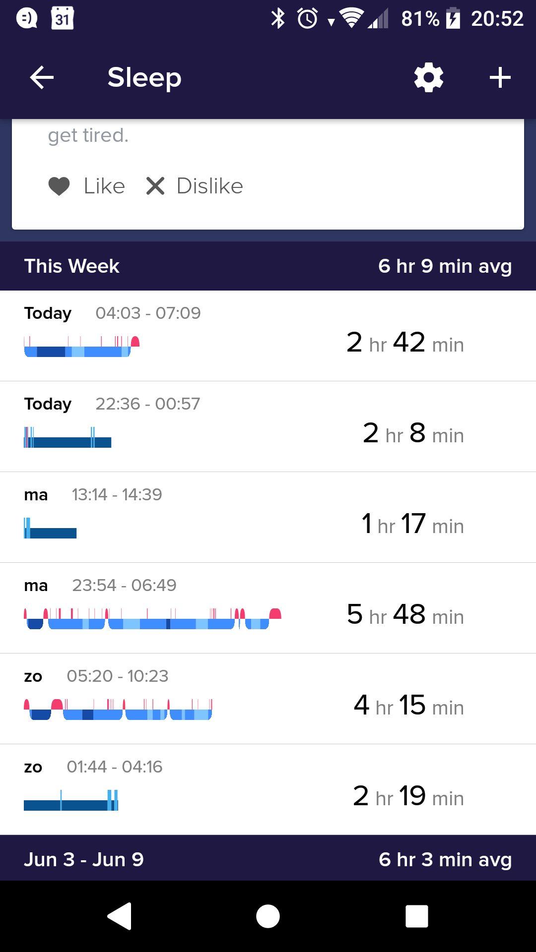 Overzicht van mijn uren slaap gemeten door mijn Fitbit.