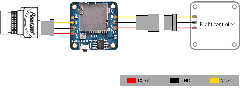 RunCam Mini FPV DVR