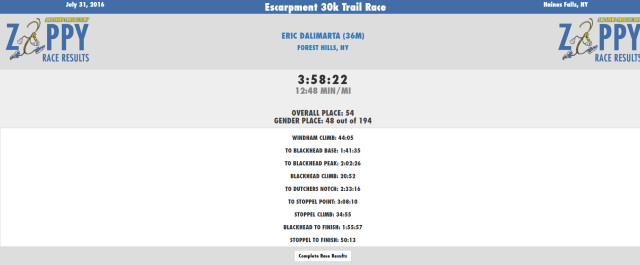 my-race-results