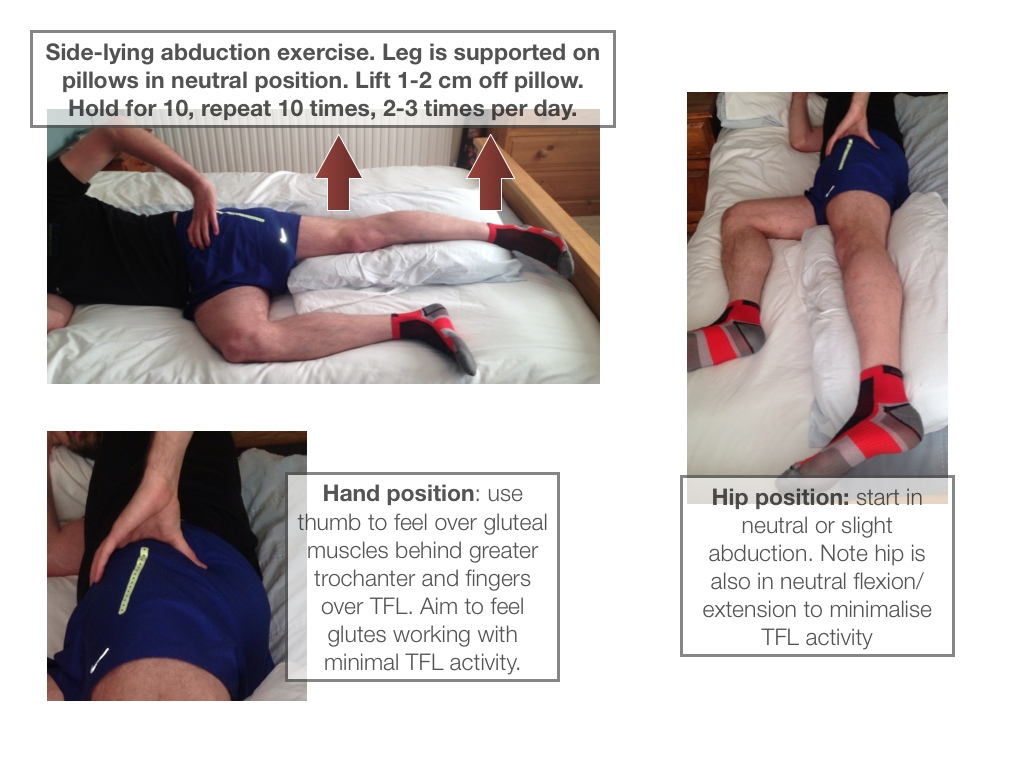 Gluteus Medius Eccentric Exercises Physiotherapy And