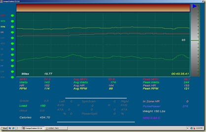CompuTrainer's Coaching Software versus 3D Software: Assessing value for interval training