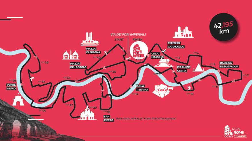 percorso-maratona-roma