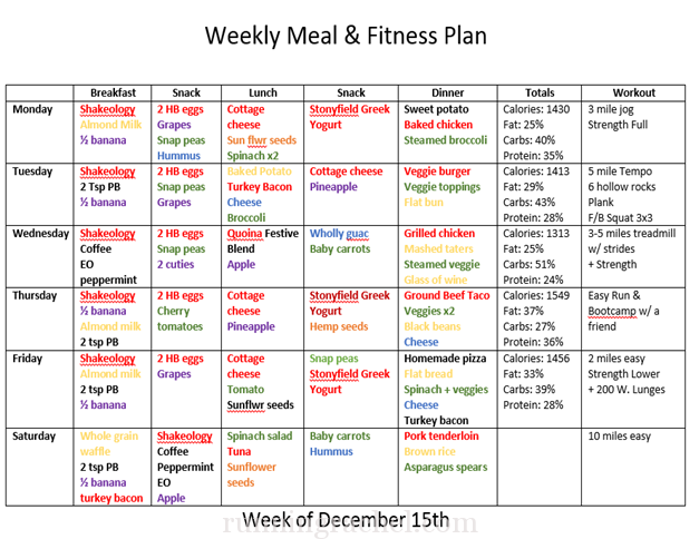 Weekly Meal And Fitness Plan 21 Day Fix