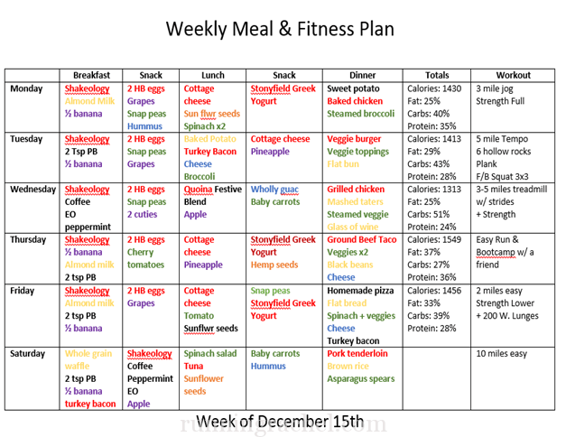 Weekly Meal And Fitness Plan + 21 Day Fix Meal Plan