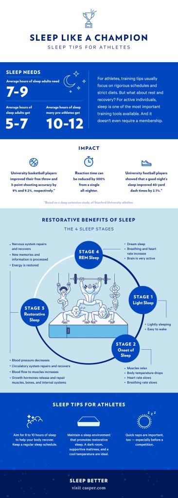 Casper: sleep and sports