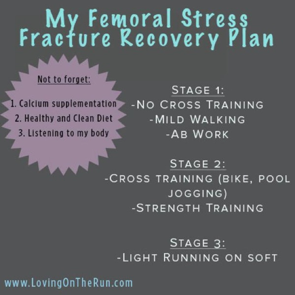 My Femoral Stress Fracture Recovery Plan