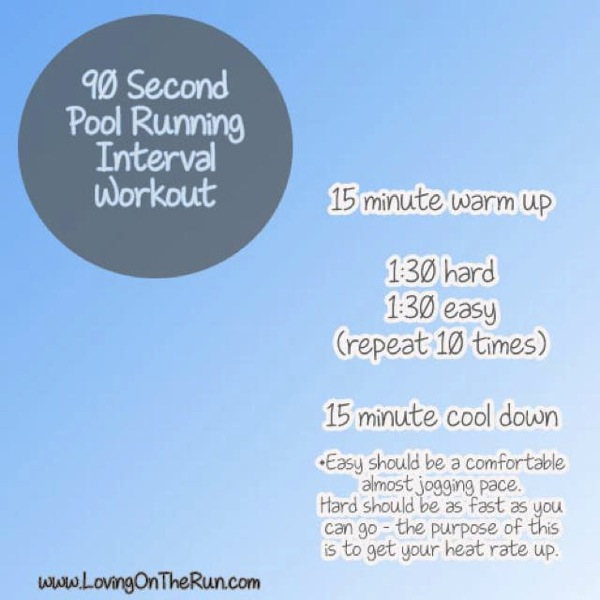 90 Second Pool Running Workout
