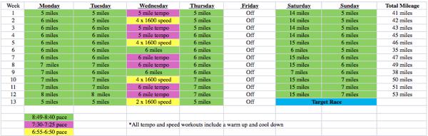 Half Marathon Training1