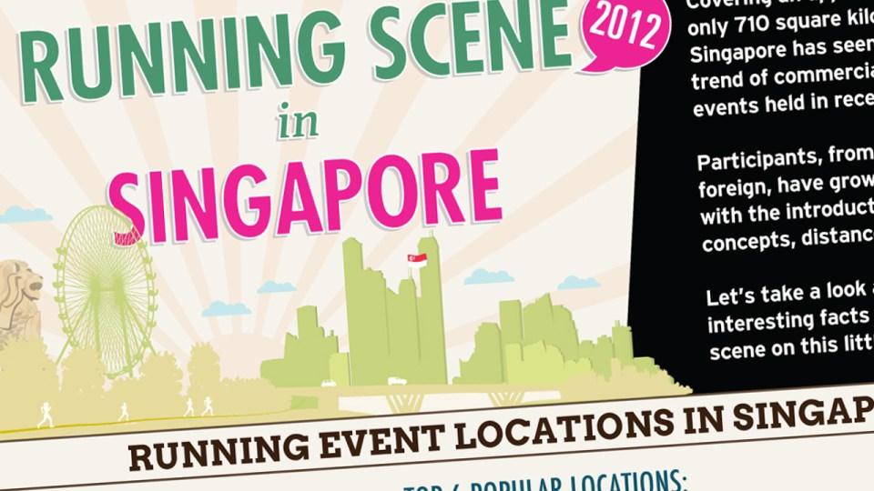 Singaporea Running Scene 2012 Revisited