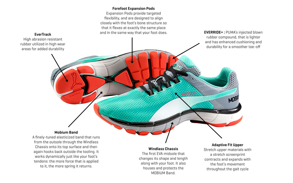 Go Forever Faster with PUMA's New Mobium Elite Speed and Ride