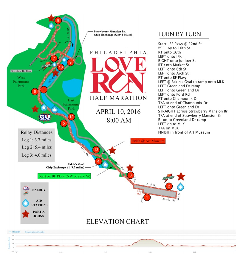 Love Run Half Marathon Course 2016