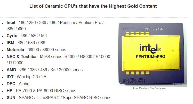 استخراج الذهب من مكونات الكمبيوتر و الموبايل القديم حقيقة أم وهم
