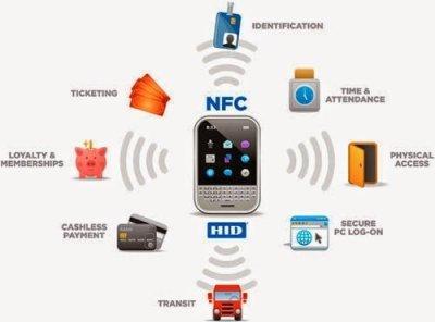 ماهي تقنية NFC و ما هي العلامات الذكية NFC Tags ? 1
