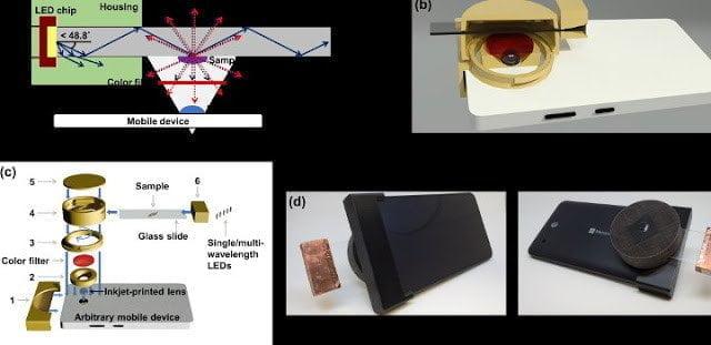 اصنع بنفسك المجهر الفوسفوري باهظ الثمن بإستخدام هاتفك الذكي و عدسة طابعة 13
