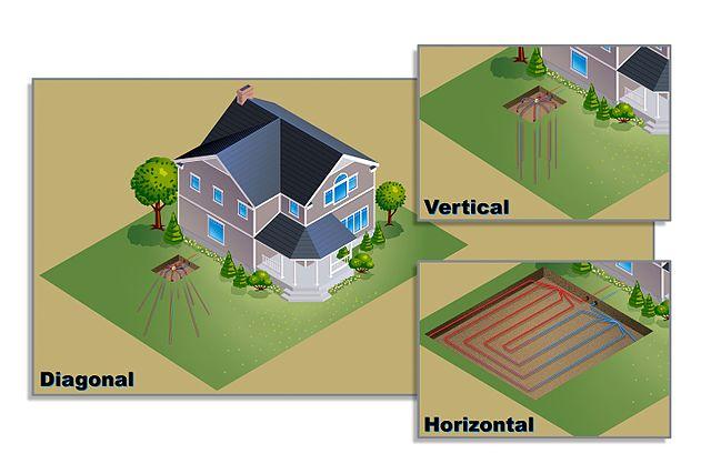 المضخات الحرارية الأرضية : تبريد صيفاً وتدفئة شتاءاً 1