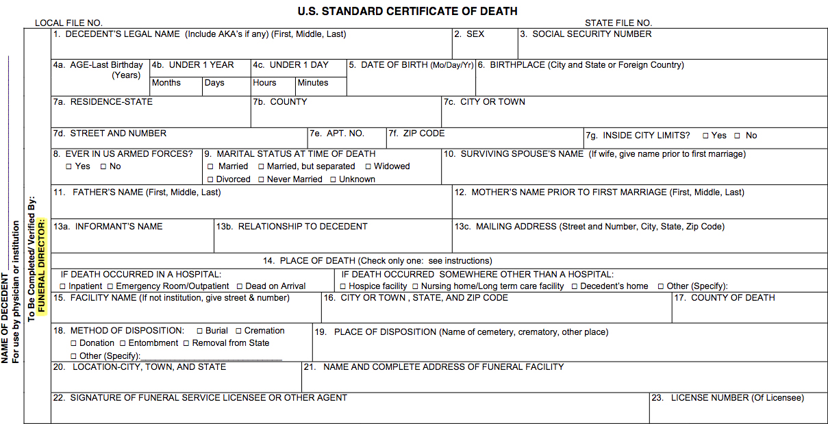Death Certificates A Closer Look At Detail The Rural Monitor