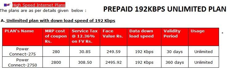 MTNL Delhi Broadband Plans