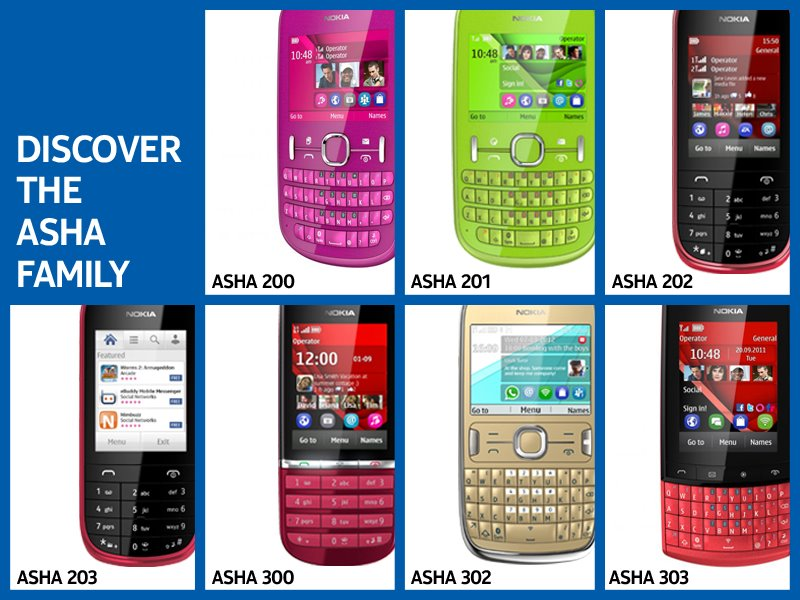 Whatsapp for Nokia Asha 305
