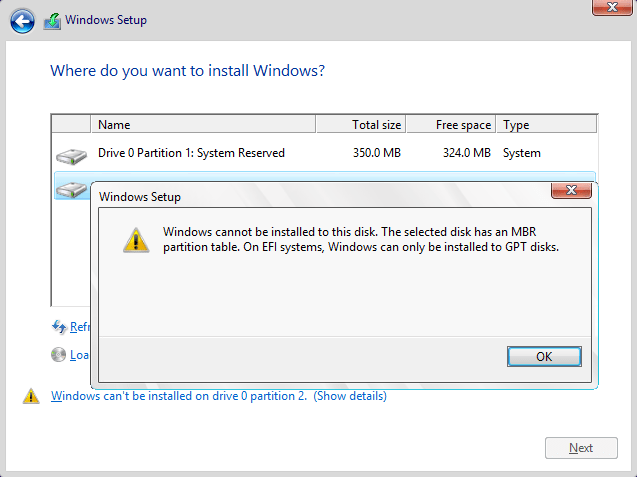 Windows Cannot be Installed to this disk. The selected disk has an MBR partition