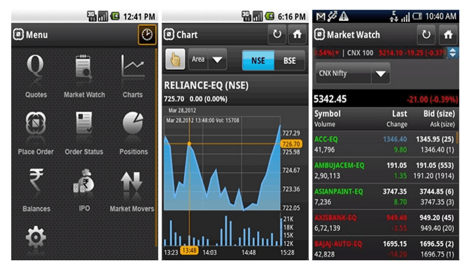 NSE Mobile Trading