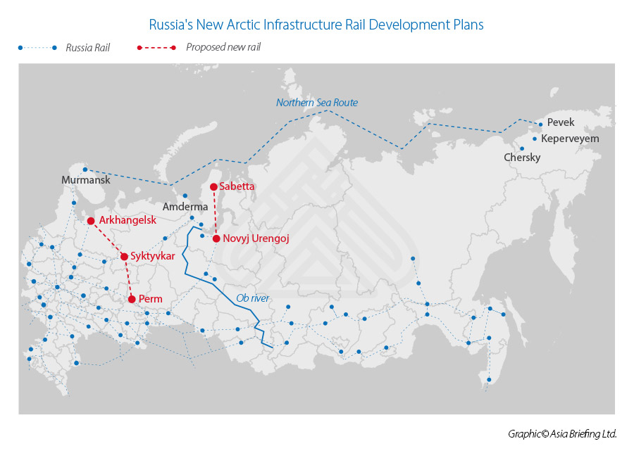russias-new-arctic-infrastructure-rail-development-plans-2