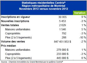 stat-11-2013