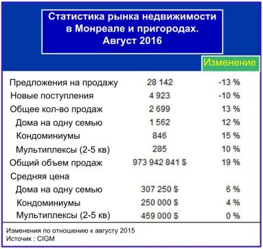 stat-2016-08