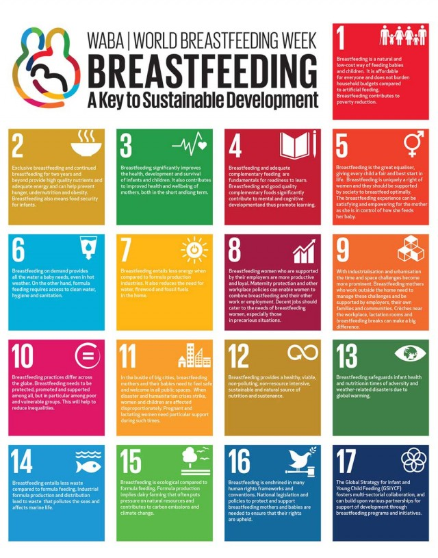 wbw2016-af-ibreastfeeding-and-sustainable-development-goals