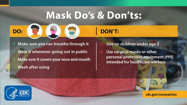 Mask Do's and Don'ts CDC Guidelines