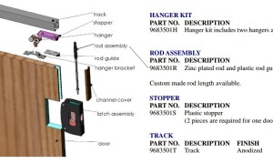 RV Pocket Door Assembly