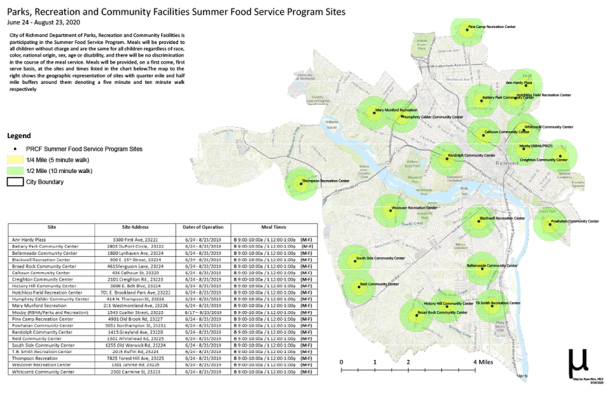 RPS food distribution map