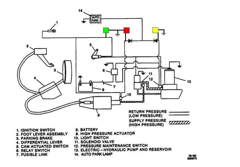 AutoPark block diagram for the Version II chassis. The Genie Lamps are added to show their location as regards the circuit?resize=665%2C465 workhorse wiring diagram motorhome wiringdiagrams wh5 120 l wiring diagram at n-0.co
