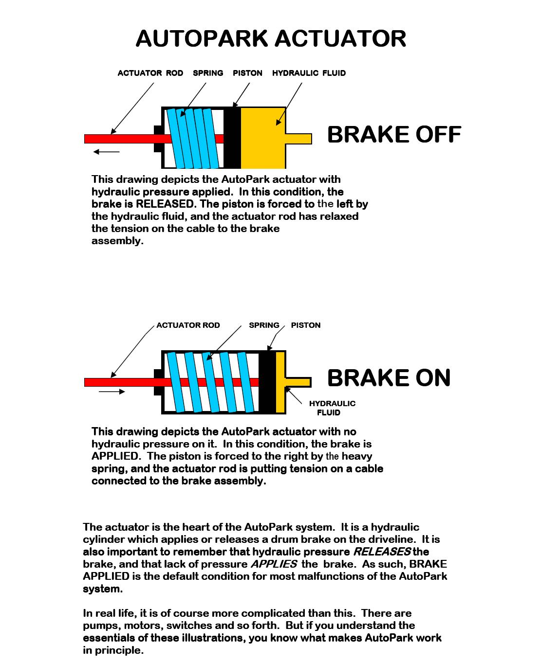 w42 workhorse wiring diagram workhorse w22 parts  u2022 wiring