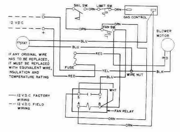 carrier wiring diagrams furnaces wiring diagram goodman furnace manual wiring diagram jodebal