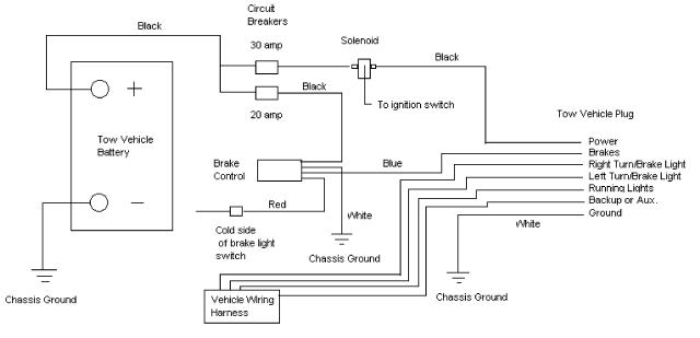 rv electrical wiring diagram wiring diagram rv electric brake wiring diagram images