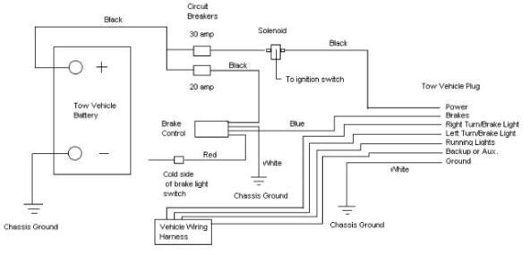 dump trailer wiring schematic dump image wiring dump truck trailer wiring diagram wiring diagram on dump trailer wiring schematic