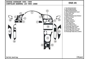2000 Chrysler Sebring Dash Kits | Custom 2000 Chrysler