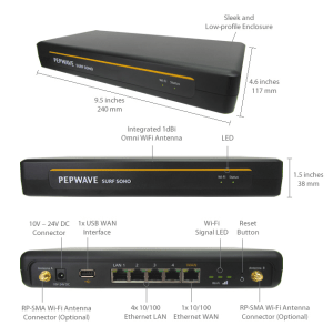 The Pepwave Surf SOHO is a solid choice for a cellular compatible router - in with gigabit ports coming soon it is getting even better.