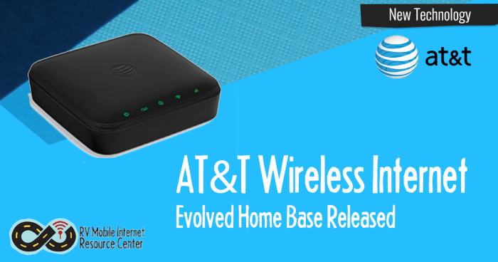 Wireless Internet Equipment ~ At t evolves the home base new wireless internet