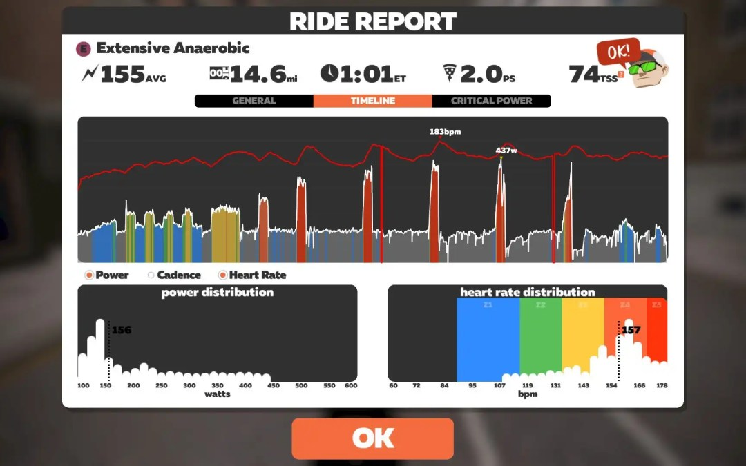 Back at the Zwift Machine – with J. Phlip