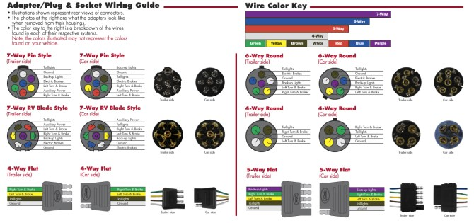 bigfoot electrical wiring diagram 1983 17b trailer