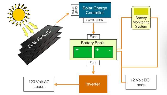 article-solar-components-thumb