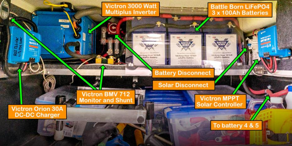 DIY Solar and lithium off-grid components