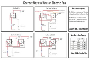 The Correct Way to Wire an Electric Fan  RX7Club