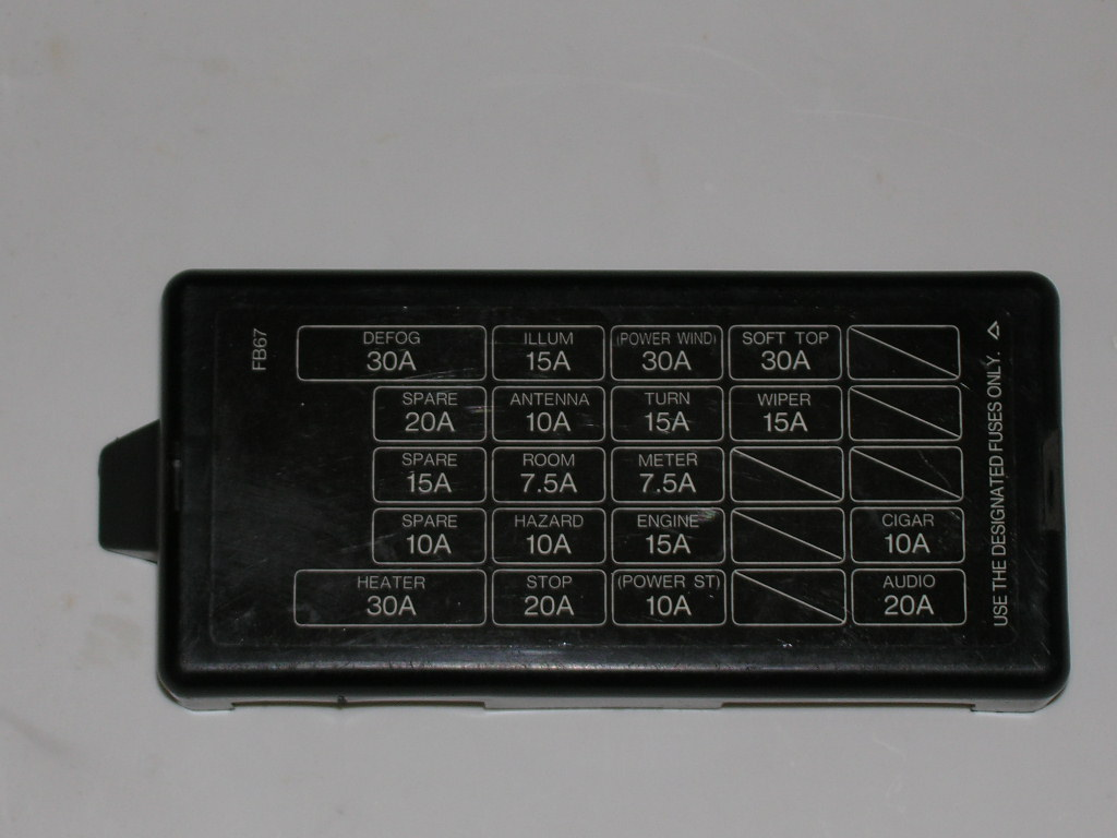 1991 Oldsmobile 98 Regency Elite Fuse Box