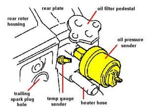 Picture Request: Engine Temp Sensor  Oil Pressure Sensor  RX7Club  Mazda RX7 Forum