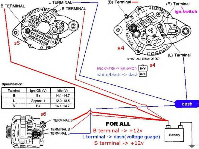 chevy alternator wiring diagram image wiring alternator wiring diagram d alternator image on 86 chevy alternator wiring diagram