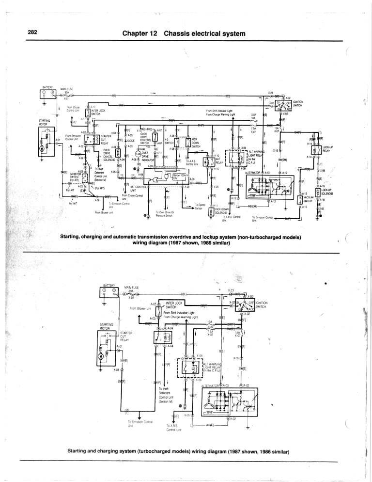293109d1209129621 haynes manual wiring diagrams pdf rx 7 s4 s5 haynes wiring temp?resize=665%2C861&ssl=1 wiring diagram symbols haynes wiring diagram haynes manual wiring diagram symbols at bakdesigns.co