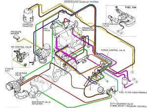 S5 TII vacuum diagram?  RX7Club  Mazda RX7 Forum