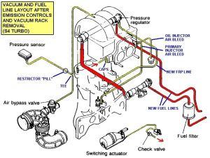 Vacuum Hose Diagram for 1987 Mazda RX7 Turbo II